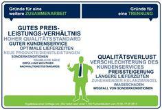 Was Einkäufer wollen: Gute Preise, hohe Qualität, tollen Service – Nachhaltigkeitsstandards und Sonderkonditionen sind eher unwichtig - http://www.onlinemarktplatz.de/36557/was-einkaeufer-wollen-gute-preise-hohe-qualitaet-tollen-service-nachhaltigkeitsstandards-und-sonderkonditionen-sind-eher-unwichtig/