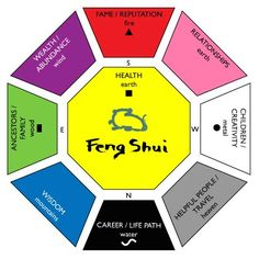 How are crystals used in feng shui? Crystals are used in different cultures in many different ways, from healing to decoration. In feng shui practitioners most commonly use crystals as a quick and easy. Feng Shui Symbols, Feng Shui Rules, Feng Shui Principles, Feng Shui Art, Feng Shui Tips, Consejos Feng Shui, Feng Shui History, Feng Shui Design, How To Feng Shui Your Home