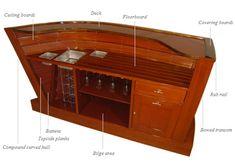 Barina Craft Nautical Home Bar - slightly customizable