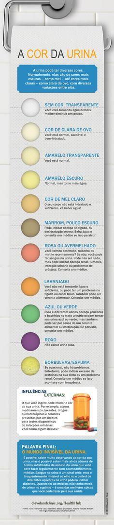 Dicas sobre cor da urina e outras