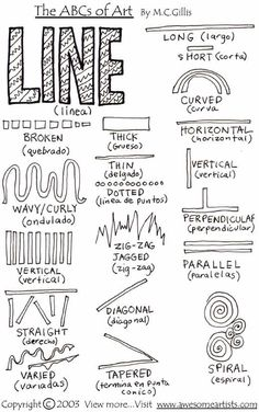 basic elements of line - Google Search