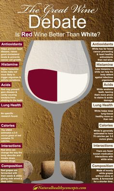 Great Wine Debate: Red or White? [Infographic] - Healthy Concepts with a Nutrition Bias Is red wine or white wine better for you? The Great Wine Debate! Check this out!Is red wine or white wine better for you? The Great Wine Debate! Check this out! Wine Facts, Wine Education, Wine Down, Wine Guide, Wine Cocktails, Drink Wine, Wine Parties, Wine Tasting Party, In Vino Veritas