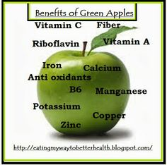 Eating My Way To Better Health: Benefits of Green Apples