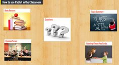 "Five Ways to Use Padlet in the Classroom - Padlet is a free, online ""virtual wall"" tool where users can express thoughts on topics of their choice. It's like a piece of paper, but on the Web. Uses for Padlet in your classroom could be endless, but here are a few ideas to get started. http://www.educationworld.com/a_tech/using-padlet-in-the-classroom.shtml"