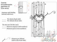 japanese stab binding: heart Japanese Stab Binding, Bookbinding Tutorial, Bookbinding Ideas, Libros Pop-up, Bullet Journal 2019, Stitch Book, Cool Books, Handmade Books, Old Paper