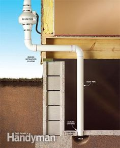Use an in-line fan to remove radon from the house. - What Is Radon? http://www.familyhandyman.com/smart-homeowner/home-safety-tips/what-is-radon/view-all