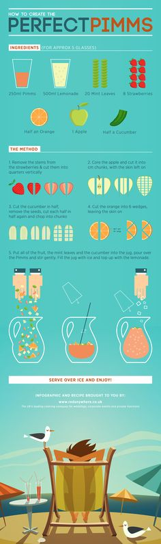 A simple infographic on - How to Create the Perfect Pimms Cocktail - so refreshing on a hot day...x