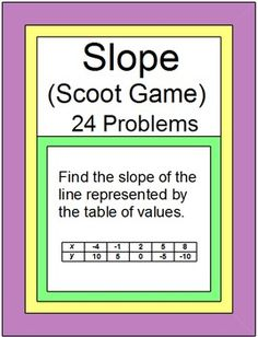 This is a scoot game or walk around the room activity with 24 problems on slope…