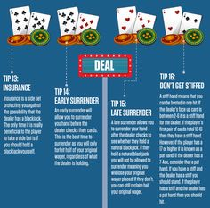 21 tips How to play Blackjack