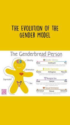 Feminist Quotes, Feminist Art, Sociological Imagination, Genderqueer, Sociology, Higher Education, Anthropology, Social Justice, Social Studies