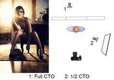 [Test] Kit de Gélatine Rosco « Photo Lightning » par Félix Barjou   Lovinpix