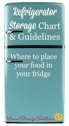 Refrigerator storage chart plus guidelines so you know exactly where to place your food in your fridge to keep it fresh and safe the longest {courtesy of Home Storage Solutions 101} #ad