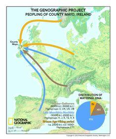 Genographic Project: County Mayo, Ireland