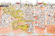 Kapadokya yeraltı şehirleri fotoğraf 3