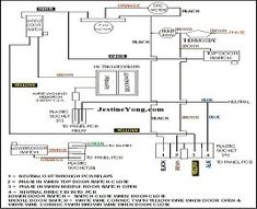 HOW TO READ CIRCUIT DIAGRAMS diagrams Circuit diagram