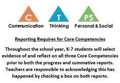 NLPS Learns Core Competencies Core Competencies, Curriculum, Communication, No Response, Reflection, Student, Teaching, Education, Resume
