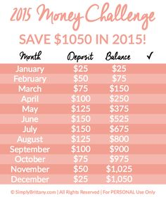 What could you do with an extra $1050... Pay off debt? Save for a new car? Develop an emergency fund? Use this 2015 Money Challenge to help you get there! Pinterest @Sagine_1992 Sagine☀️
