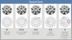 Graphic Showing Ideal Angle For Diamond Cuts  Diamond Grading
