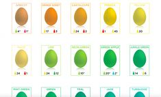If you& ever tried to dye Easter eggs and had your dye turn out a different color than expected, you& not alone. Next time, you need this chart. Food Coloring Egg Dye, Food Coloring Chart, Coloring Easter Eggs, Holiday Crafts, Holiday Fun, Holiday Ideas, Holiday Dinner, Easter Egg Dye, Easter Traditions