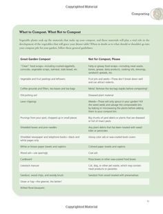what to compost./