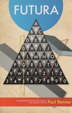 Futura Typeface Poster by Jason A. McClintock, via Behance