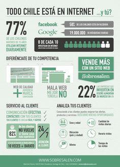 Infogram on Chilean web habits. Ap Spanish, Spanish Class, Chile, Internet, Spanish Language, Ten, Marketing Digital, Social Media, Teaching