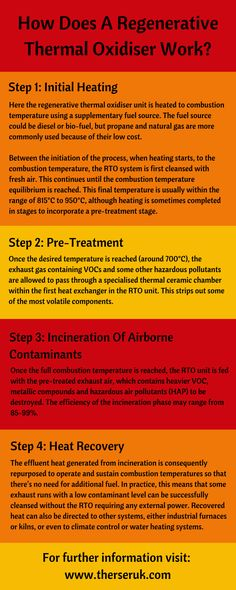 Here are 4 steps to working a regenerative thermal oxidiser! Therser (UK) Ltd Walley Street, Burslem, Stoke on Trent, Staffordshire, ST6 2AH, UK