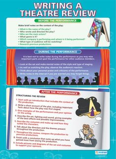 Writing a Theatre Review | Drama Educational School Posters