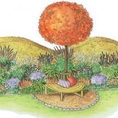 Die 70 Besten Bilder Von Garten Backyard Patio Garden Deco Und