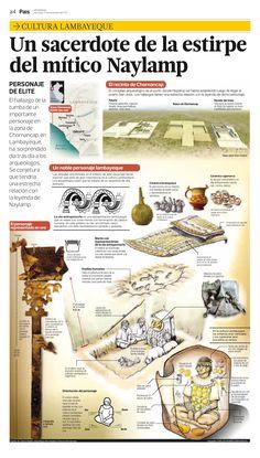 La Cultura Lambayeque o Sicán se desarrolló entre los siglos VIII al XIV d. C. ocupando el territorio que hoy le corresponde al departamento de Lambayeque, llegando a extenderse por casi toda la ac...