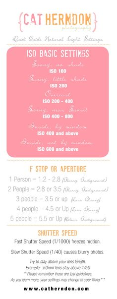 Another 15 Cheat Sheets, Printables and Infographics for Photographers - Uber helpful