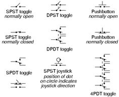 switches process actuated circuit schematic symbols electronics rh pinterest com Basic Wiring Light Switch Double Pole Switch Wiring Diagram