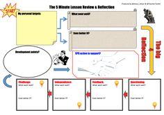 The 5 Minute Lesson Plan Series | @TeacherToolkit