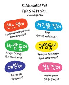 Korean slang terms for types of people