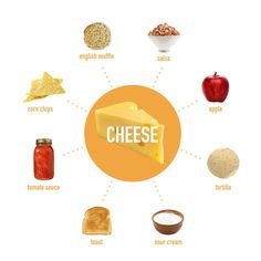 Cheese goes with everything. Especially these eight things.