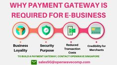 If You Have an Without Then You Should Build a Payment Gateway For Your E-Business Immediately. Get Started With Openwave For Smooth and Seamless Ecommerce Store, E Commerce Business, Ecommerce Solutions, Smooth
