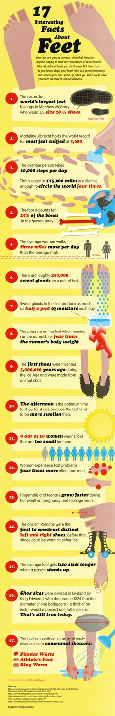 are 17 interesting facts about feet for your amusement. The record for the world's largest feet belongs to Mathew McGrory who wears size 28 Health And Wellness, Health Tips, Health Care, Interesting Facts About Yourself, Podiatry, Cat Facts, Reflexology, Plantar Fasciitis, Feet Care