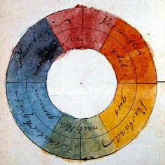Great read: Goethe Color Theory