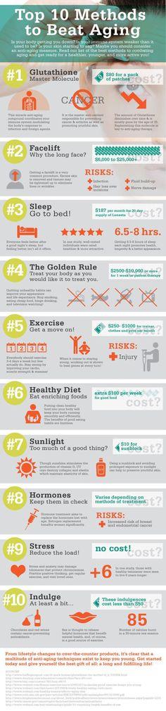 """Beating aging""= Top 10 Bullshit. // Top 10 Tips For Anti-aging"