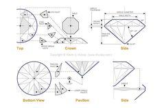 Diamond Cut | Modern Round Brilliant Diamond Cut