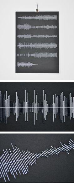 Stitched Visualisation