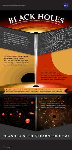 Black Holes : space