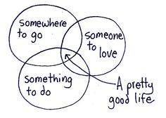 Ace #Venn Diagrams