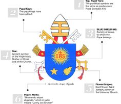 coat of arms from CBS News