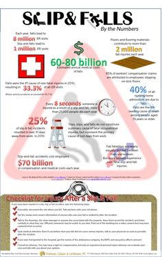 [INFOGRAPHIC] Interesting stats on how common slip-and-fall accidents are