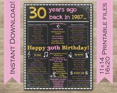30th Birthday Chalkboard Sign 1987 Birthday Sign Back in