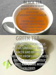 Black Tea & Green Tea benefits...