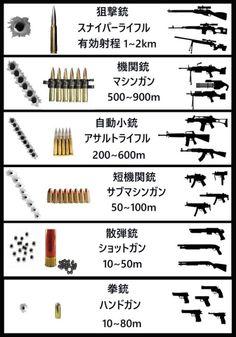 Weapons Guns, Guns And Ammo, Hand Cannon, Manga Tutorial, Cool Paper Crafts, Self Defense Techniques, Sword Design, Weapon Concept Art, Art Tips