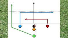 Flag Football Plays - 5 Man - Balanced Formation