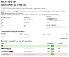 @blackcircles.com Close enough! #bridgestone #blackcircles #compare #price #tyres